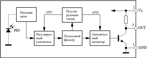 Схема приемник ик луча