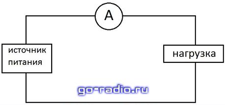 Правило измерения тока в электрической цепи