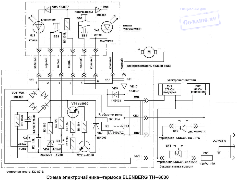 Схема чайника-термоса ELENBERG