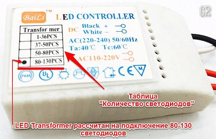 LED Transformer - Сколько светодиодов подключить