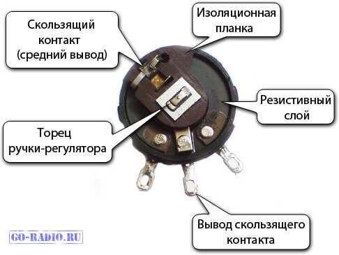 резистора СП-1