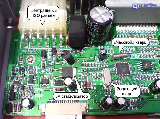 Продукция ht1621b мікросхема (1621 ssop-48 ht1621b holtek).