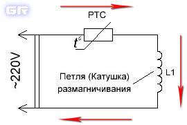 Схема размагничивания кинескопа с последовательно включенным позистором.