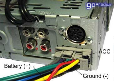 Главный разъём автомобильного CD/MP3-ресивера
