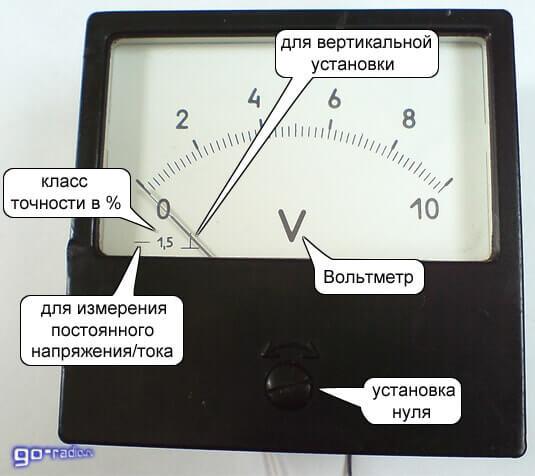 Стрелочный вольтметр и его характеристики