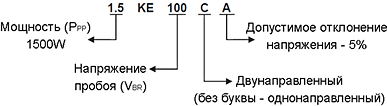 Маркировка супрессоров серии 1.5KExx