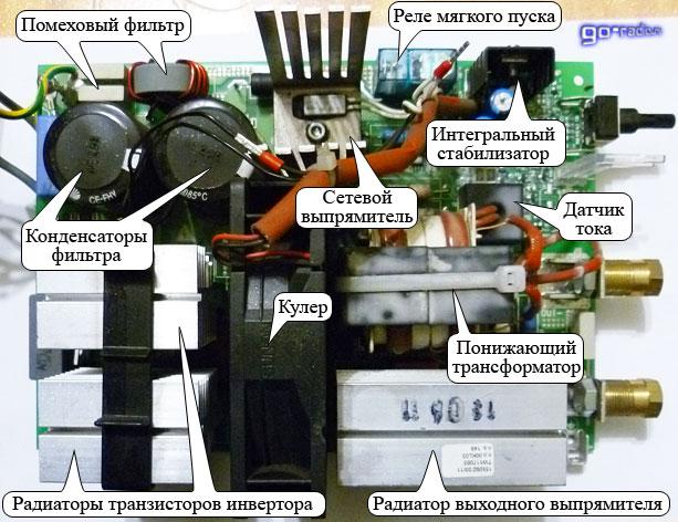 Внешний вид платы Telwin Force 165 с обозначением элементов схемы