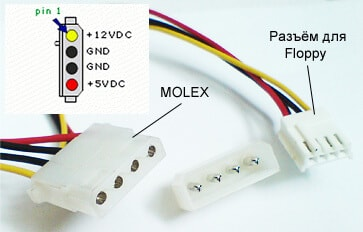 Разъём MOLEX и разъём для Floppy