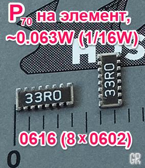 Мощность резисторной SMD-сборки типоразмера 0616 (8×0602)