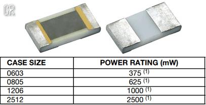 Внешний вид и таблица мощностей для серии чип-резисторов PHP (Vishay)