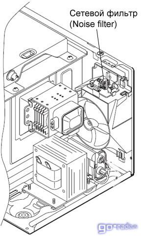 Сетевой фильтр в корпусе микроволновки