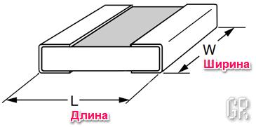 Определение типоразмера SMD-резистора по ширине и длине его корпуса