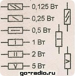 Обозначение мощности рассеивания резисторов на схемах
