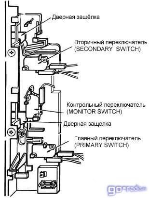 Пример расположения переключателей
