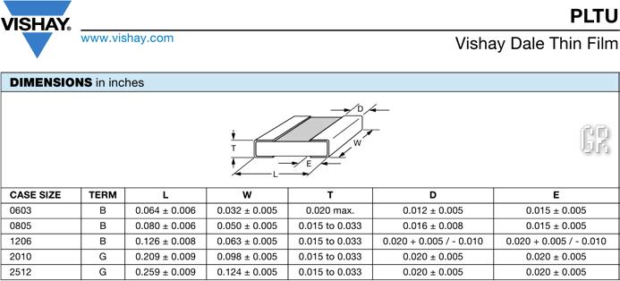 Таблица с доступными размерами чип-резисторов (скриншот даташита на серию PLTU от Vishay)