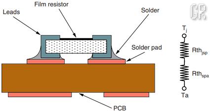 Тепловая модель отвода тепла от чип-резистора
