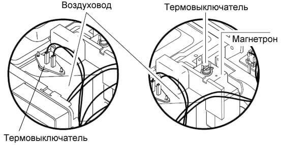 Расположение термовыключателей на элементах СВЧ-печи